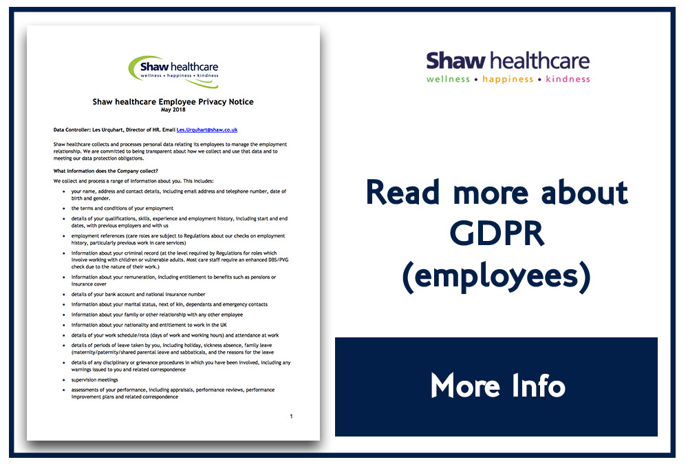 Shaw Coporate GDPR